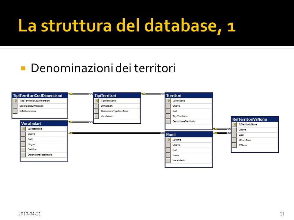 La struttura del database, 1