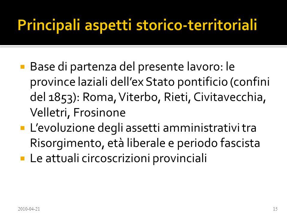 Principali aspetti storico-territoriali