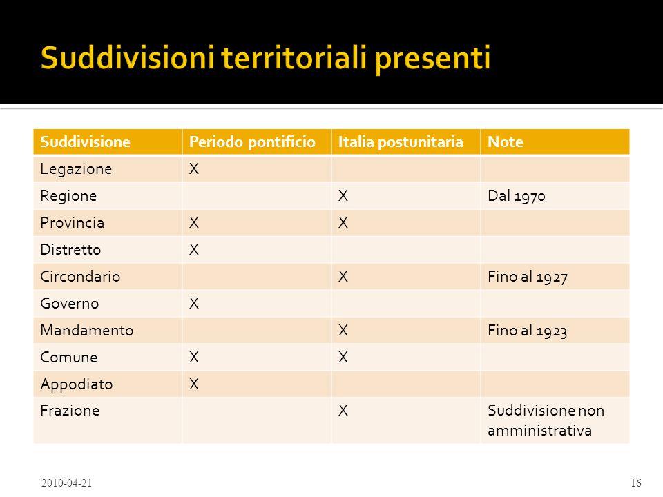 Suddivisioni territoriali presenti