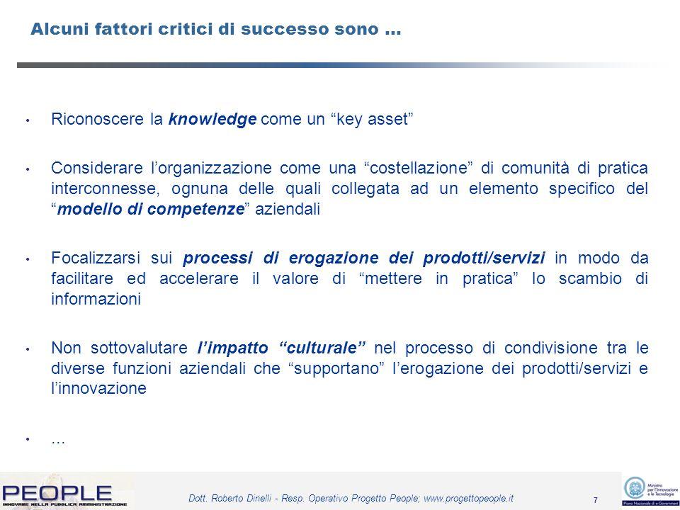 Alcuni fattori critici di successo sono …