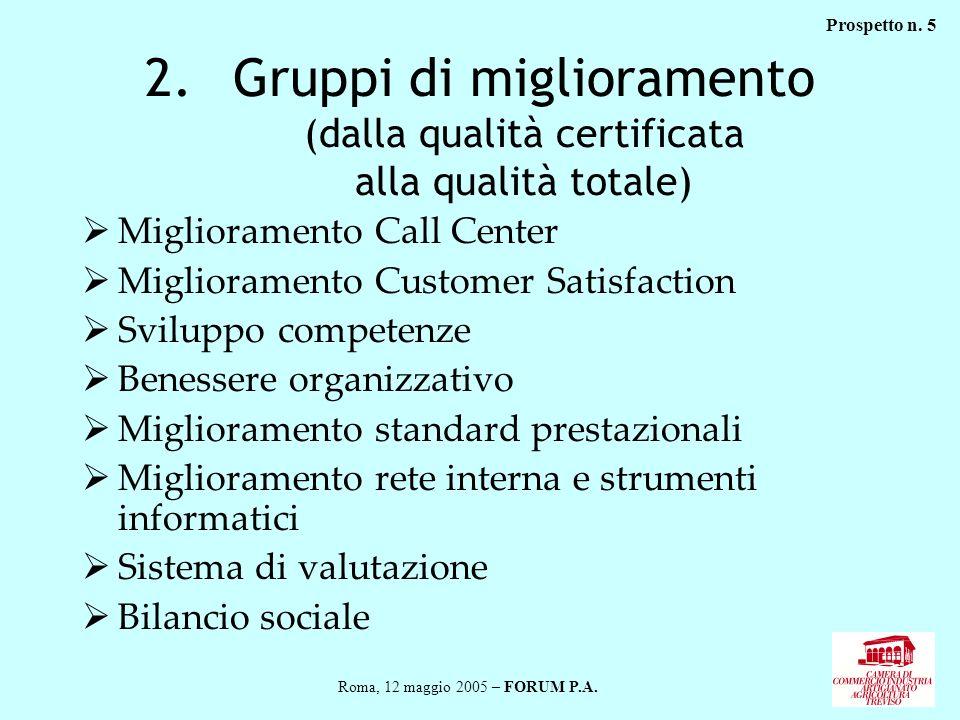 Prospetto n. 5 Gruppi di miglioramento (dalla qualità certificata alla qualità totale) Miglioramento Call Center.