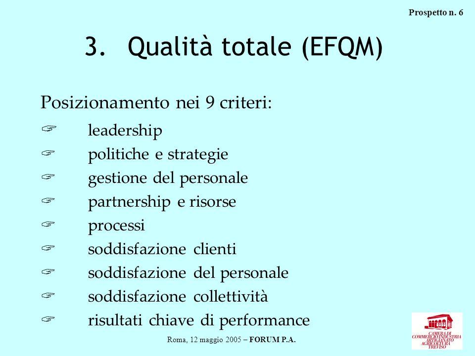 Qualità totale (EFQM) Posizionamento nei 9 criteri: leadership