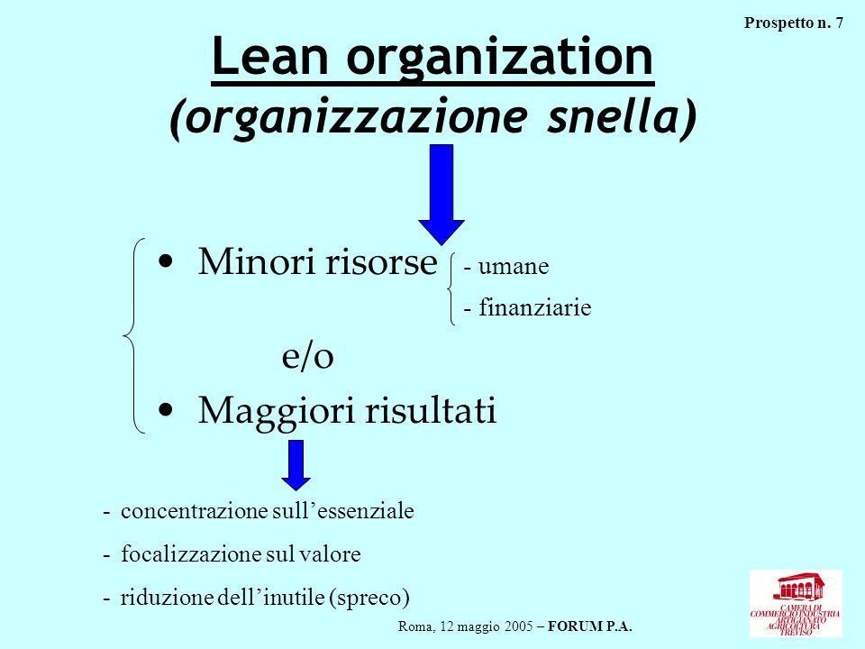 Lean organization (organizzazione snella)
