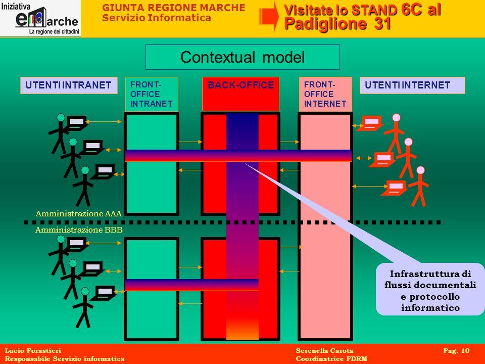 Infrastruttura di flussi documentali e protocollo informatico