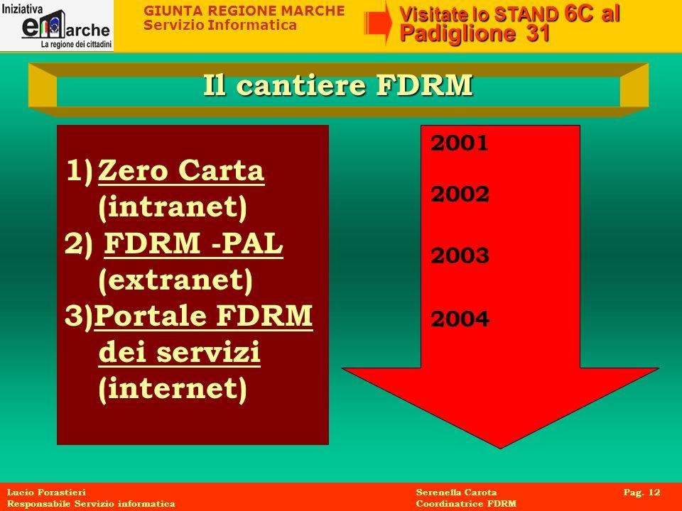 3)Portale FDRM dei servizi (internet)