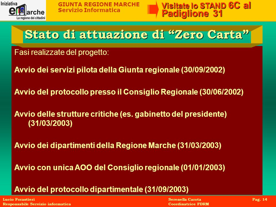 Stato di attuazione di Zero Carta