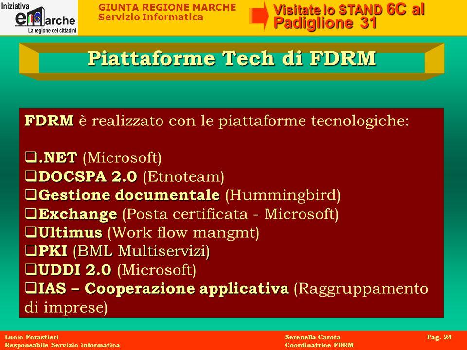 Piattaforme Tech di FDRM