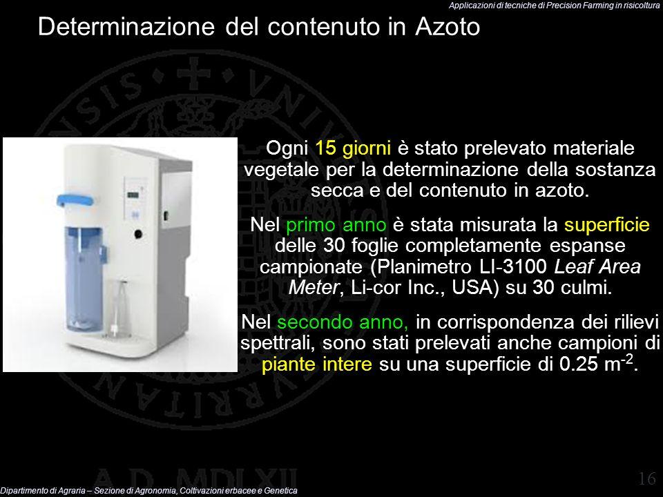 Determinazione del contenuto in Azoto