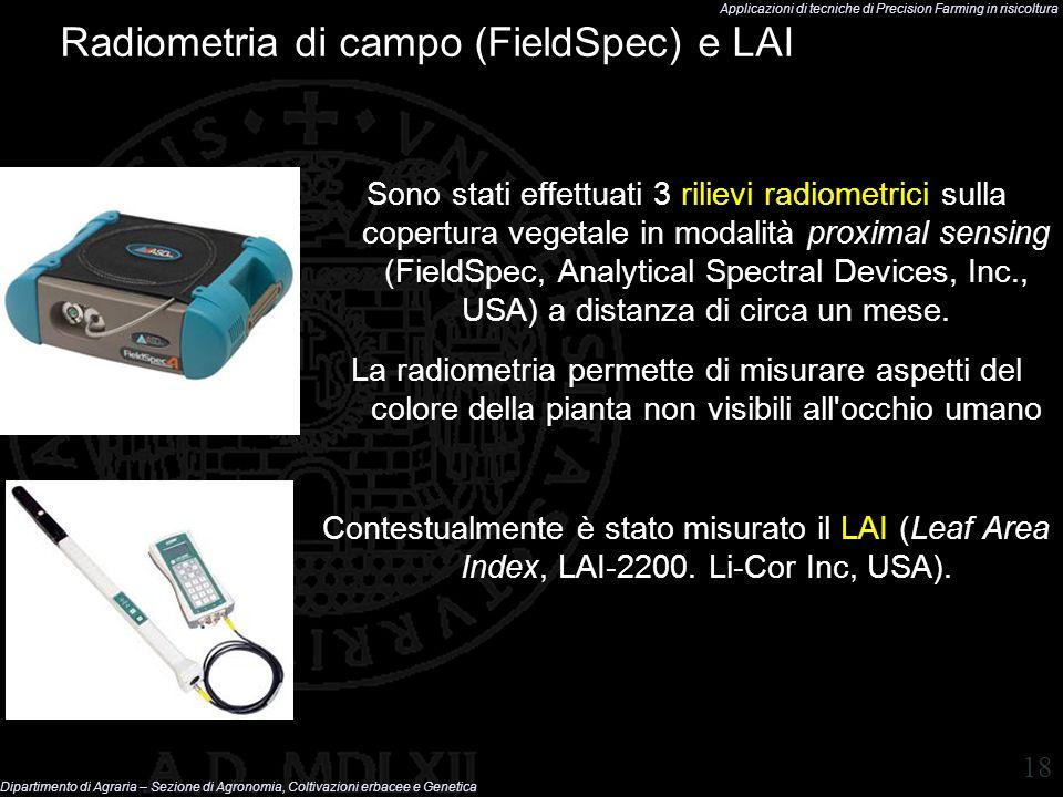 Radiometria di campo (FieldSpec) e LAI