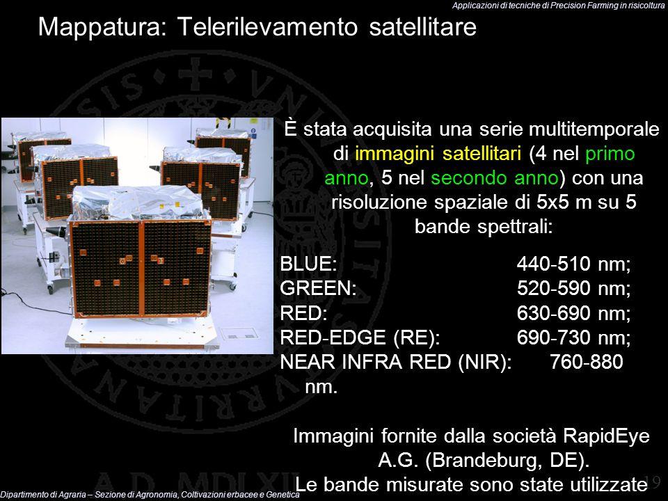Mappatura: Telerilevamento satellitare