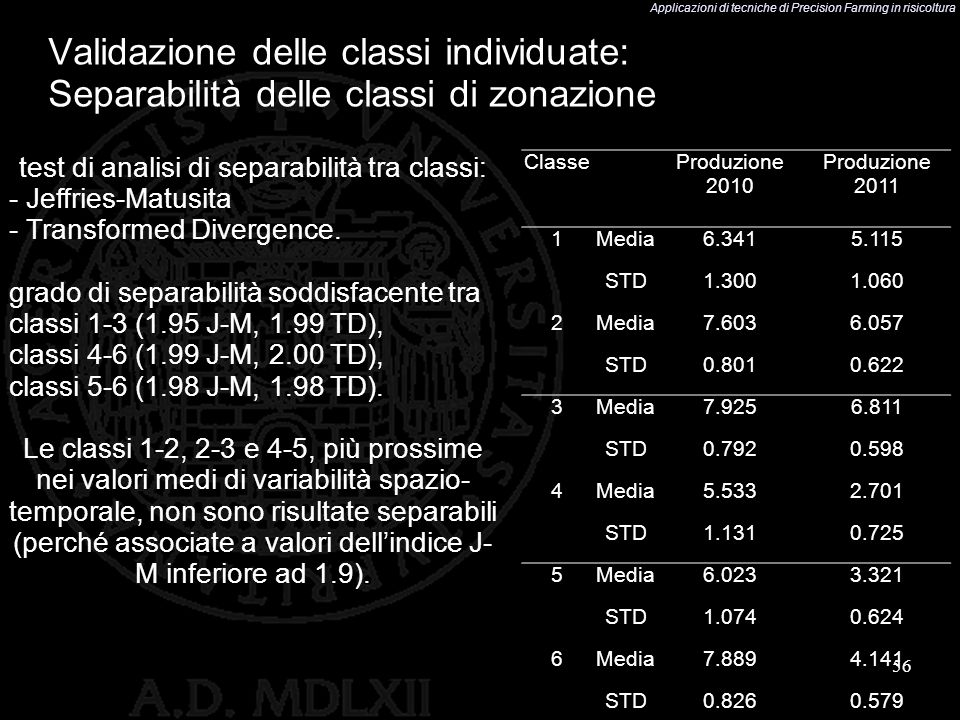 test di analisi di separabilità tra classi: