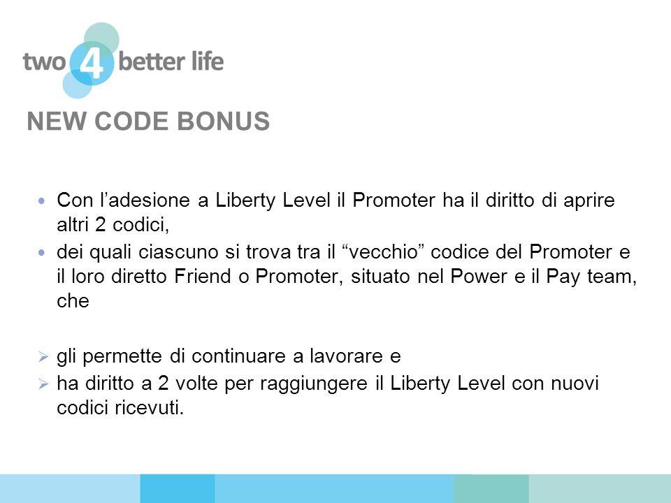 NEW CODE BONUS Con l'adesione a Liberty Level il Promoter ha il diritto di aprire altri 2 codici,