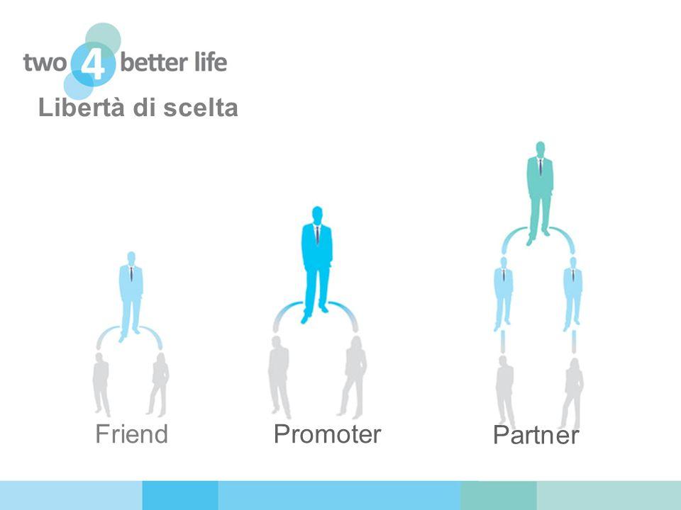 Libertà di scelta Friend Promoter Partner