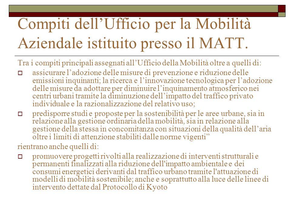 Compiti dell'Ufficio per la Mobilità Aziendale istituito presso il MATT.