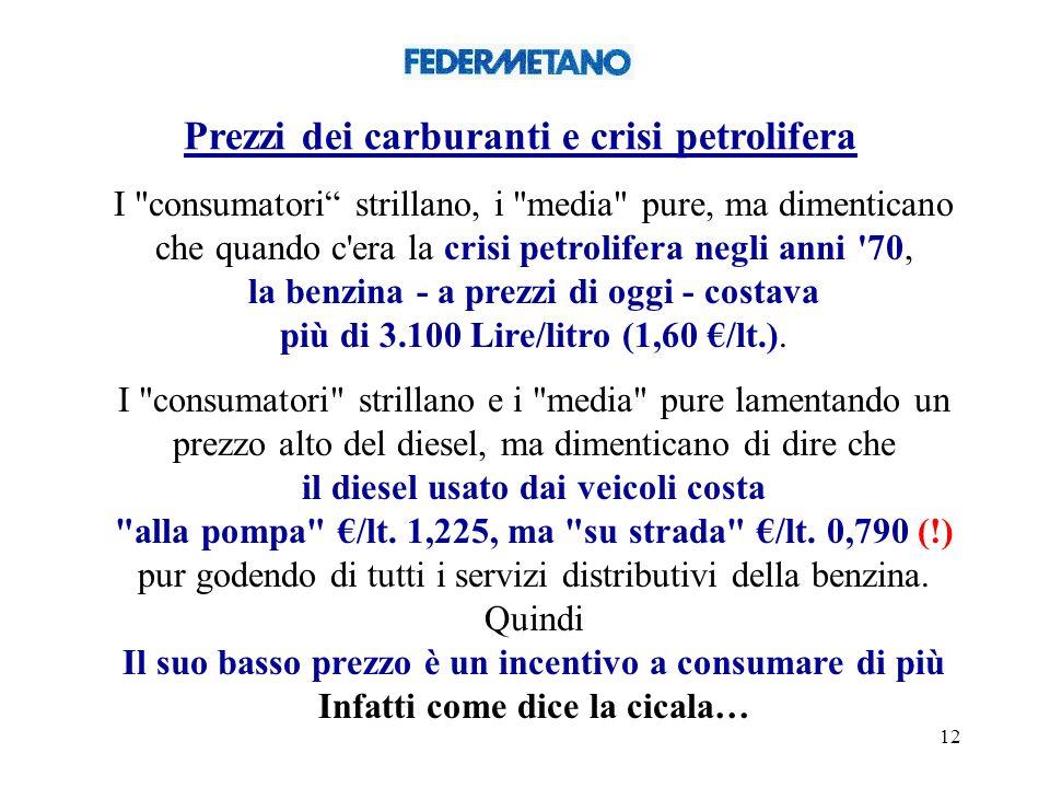 Prezzi dei carburanti e crisi petrolifera
