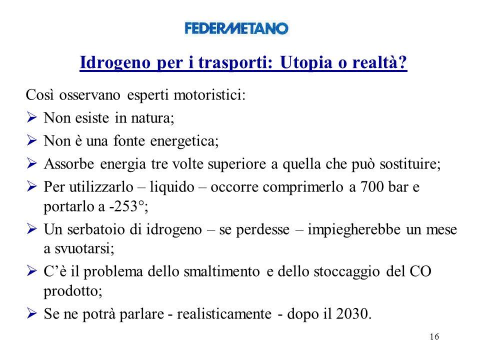 Idrogeno per i trasporti: Utopia o realtà