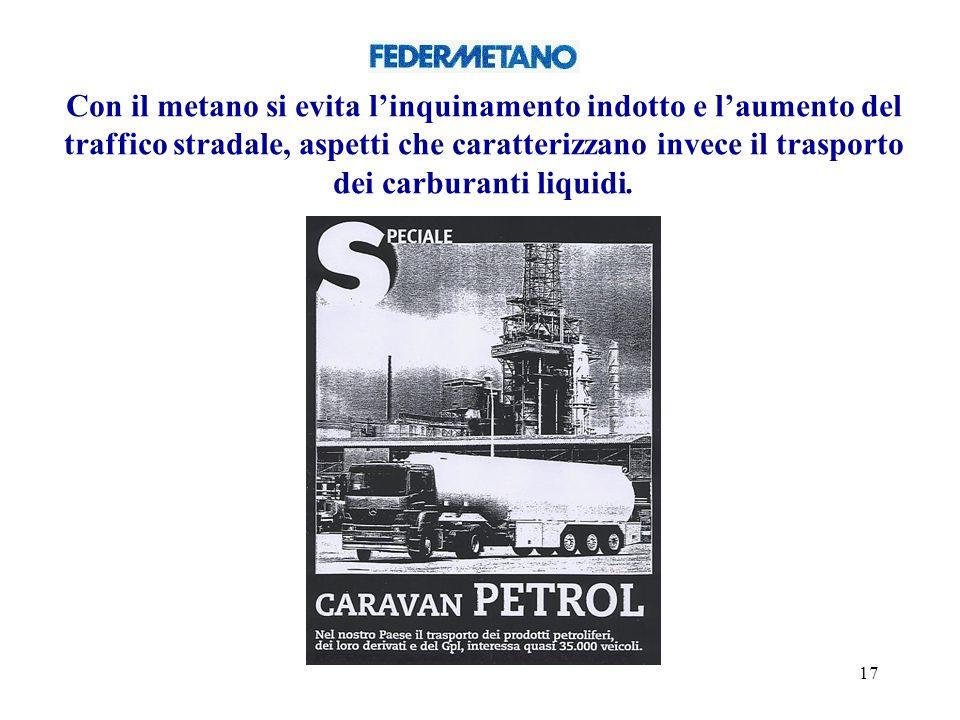 Con il metano si evita l'inquinamento indotto e l'aumento del traffico stradale, aspetti che caratterizzano invece il trasporto dei carburanti liquidi.