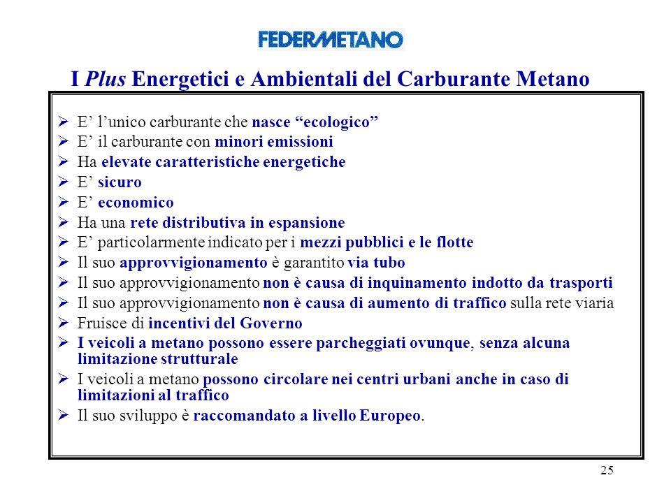 I Plus Energetici e Ambientali del Carburante Metano