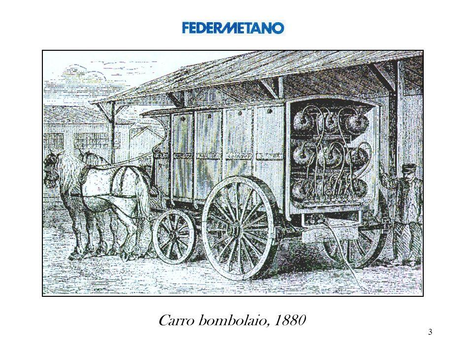 Carro bombolaio, 1880