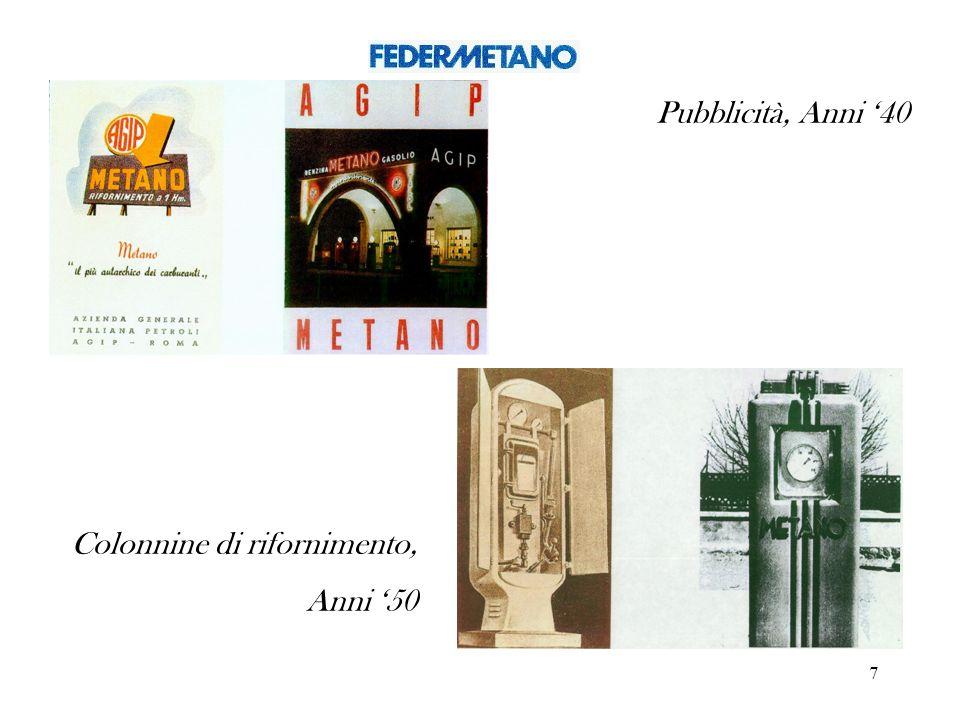 Pubblicità, Anni '40 Colonnine di rifornimento, Anni '50