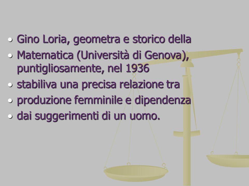 Gino Loria, geometra e storico della
