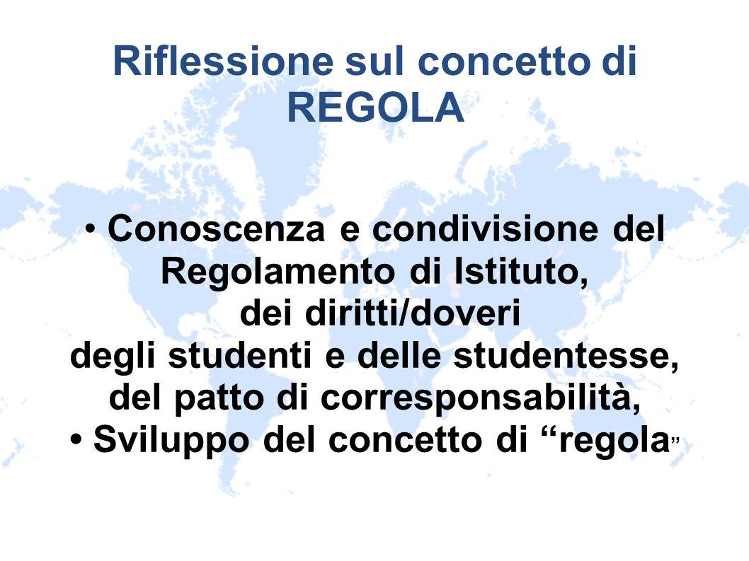 Riflessione sul concetto di REGOLA