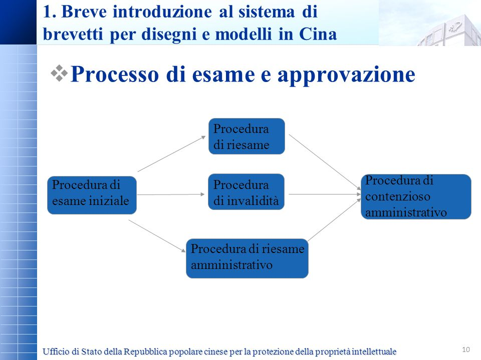 Processo di esame e approvazione