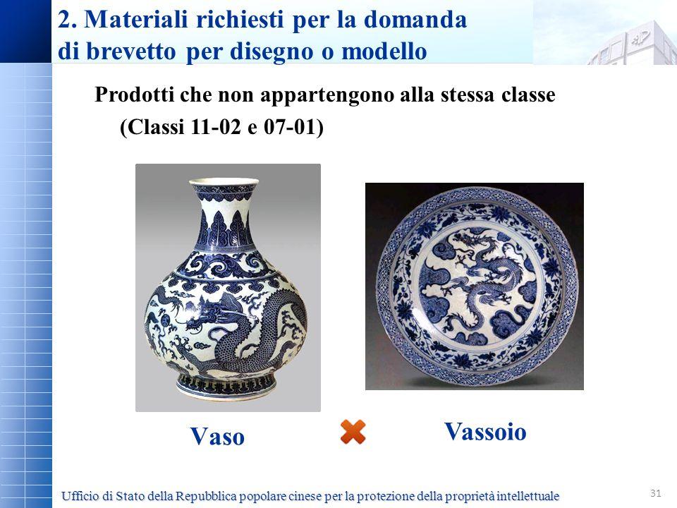2. Materiali richiesti per la domanda di brevetto per disegno o modello