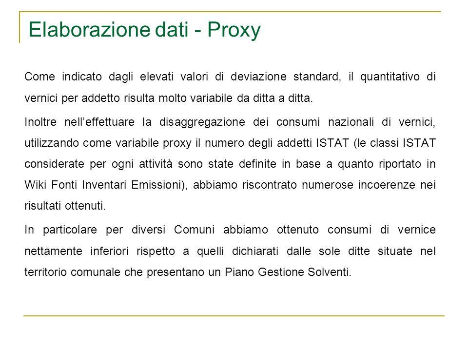 Elaborazione dati - Proxy