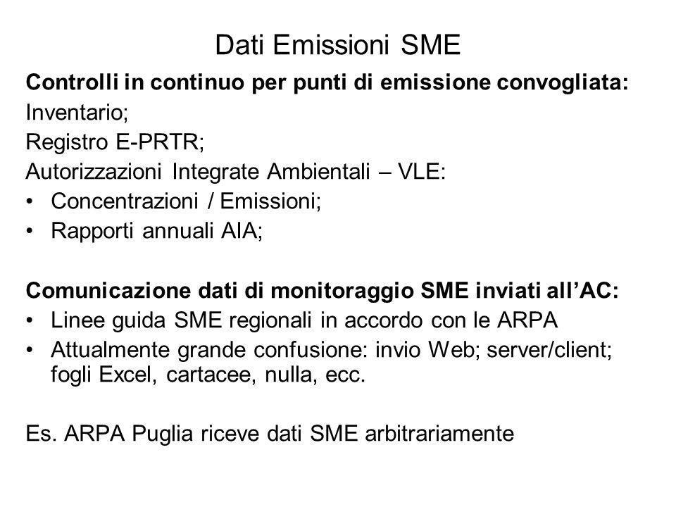 Dati Emissioni SME Controlli in continuo per punti di emissione convogliata: Inventario; Registro E-PRTR;