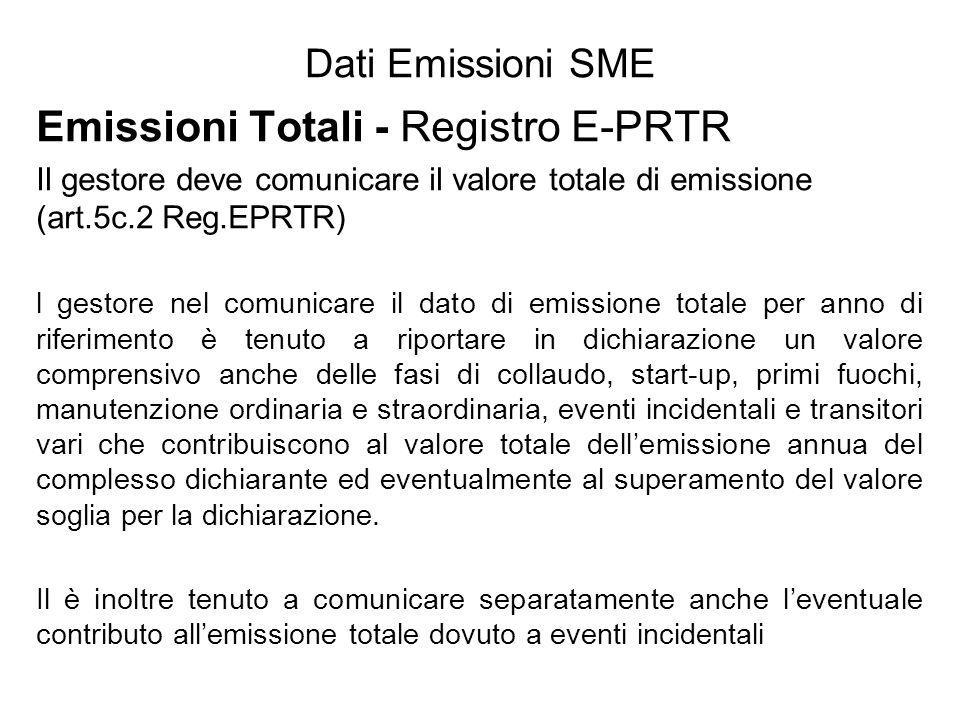Emissioni Totali - Registro E-PRTR