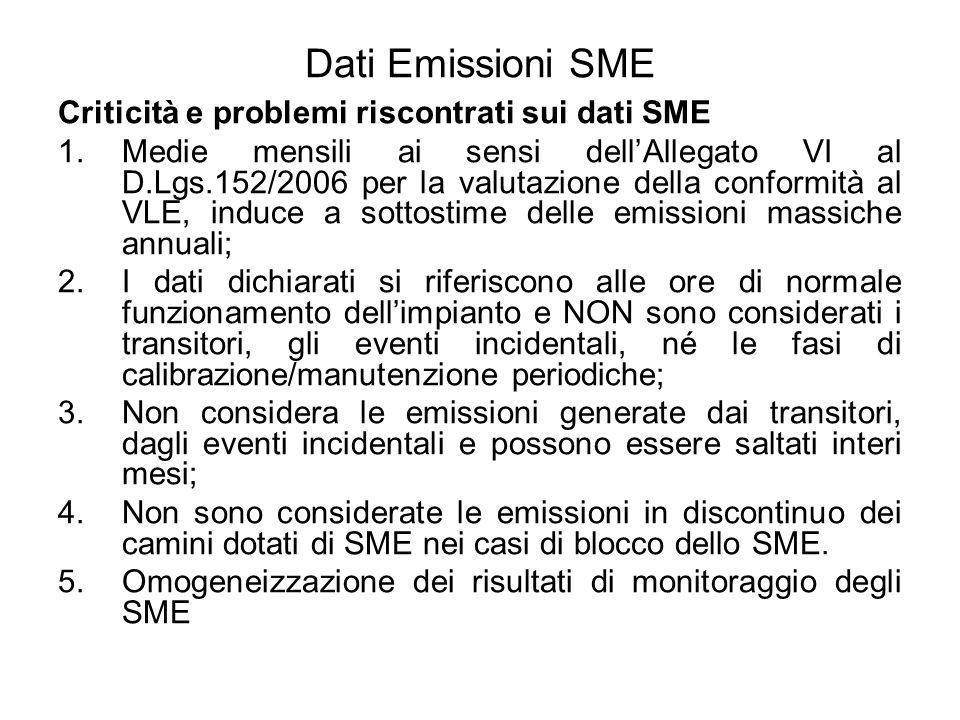 Dati Emissioni SME Criticità e problemi riscontrati sui dati SME