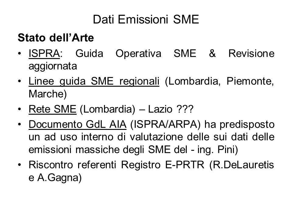 Dati Emissioni SME Stato dell'Arte
