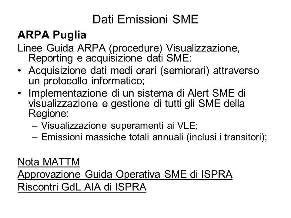 Dati Emissioni SME ARPA Puglia