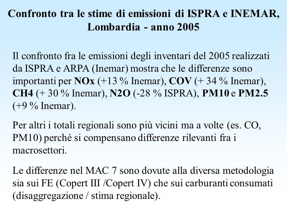 Confronto tra le stime di emissioni di ISPRA e INEMAR, Lombardia - anno 2005