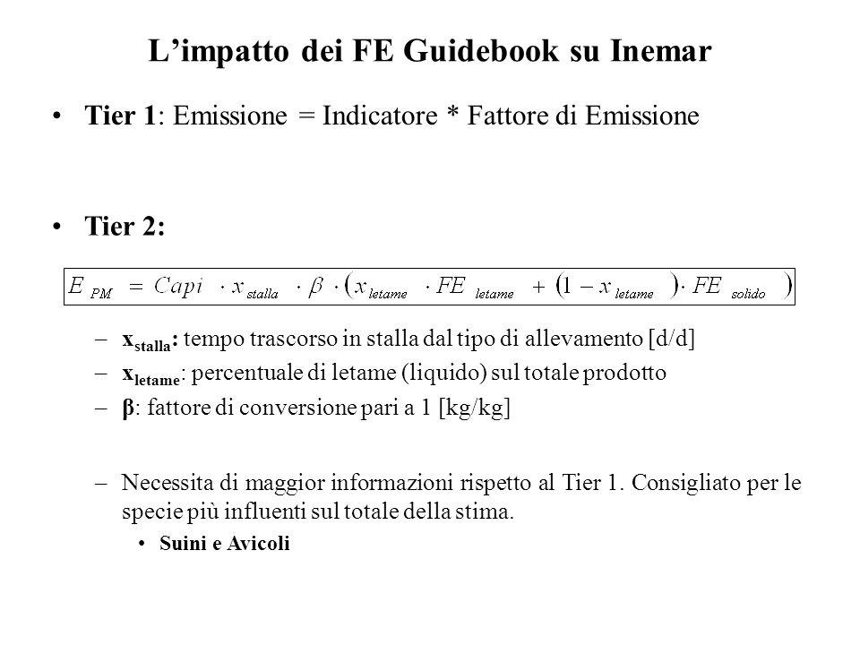 L'impatto dei FE Guidebook su Inemar