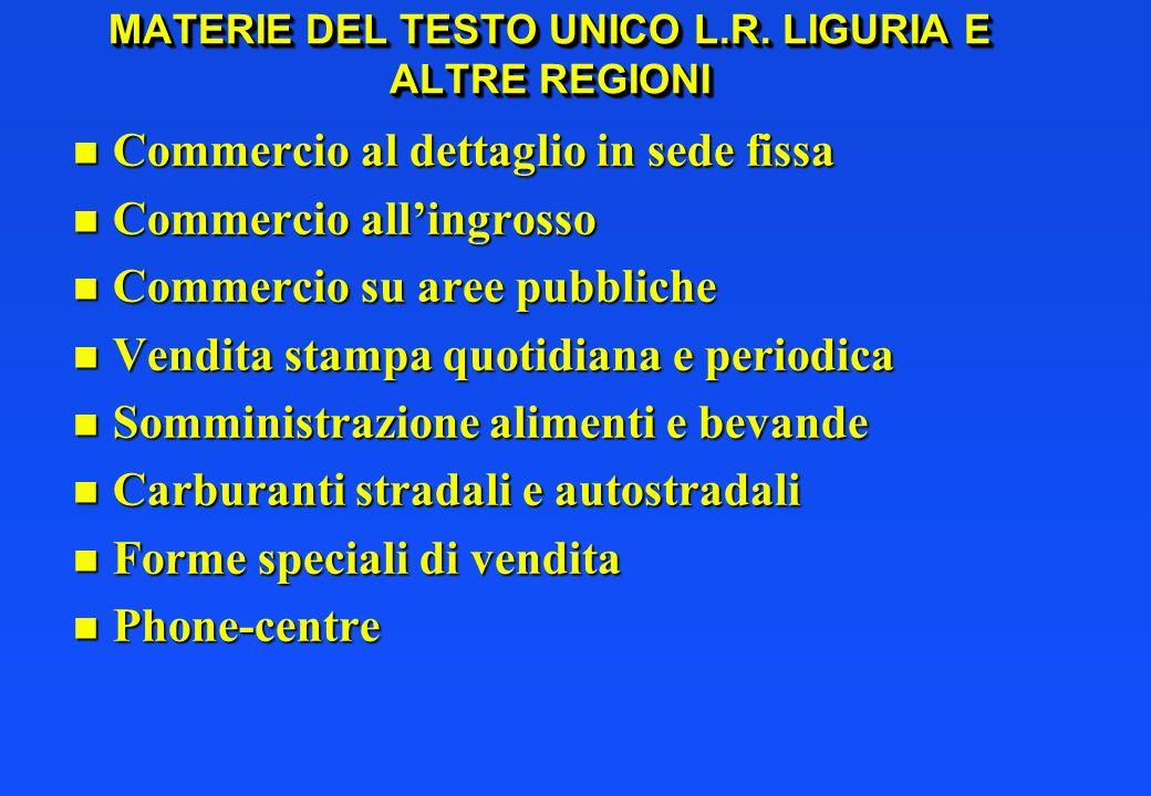 MATERIE DEL TESTO UNICO L.R. LIGURIA E ALTRE REGIONI