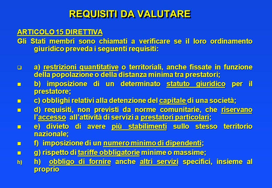 REQUISITI DA VALUTARE ARTICOLO 15 DIRETTIVA