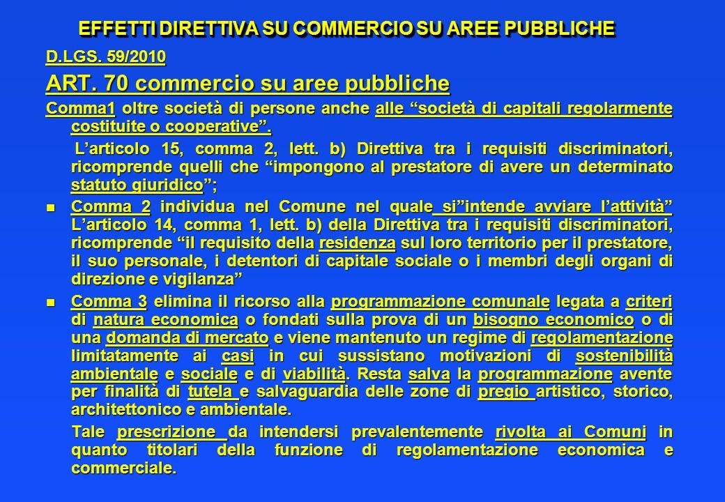 EFFETTI DIRETTIVA SU COMMERCIO SU AREE PUBBLICHE