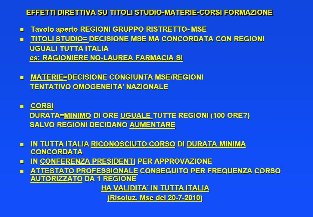 EFFETTI DIRETTIVA SU TITOLI STUDIO-MATERIE-CORSI FORMAZIONE