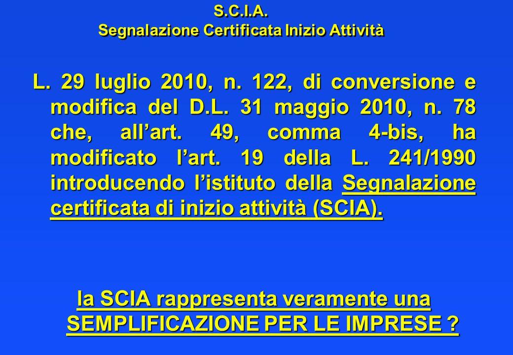 S.C.I.A. Segnalazione Certificata Inizio Attività
