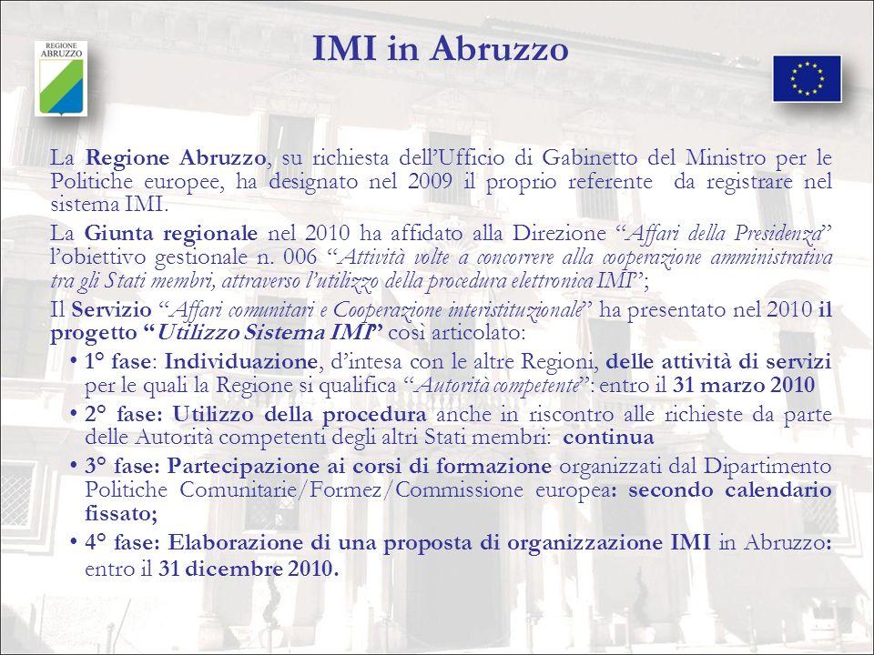 IMI in Abruzzo