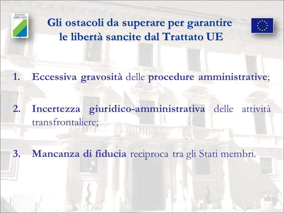Gli ostacoli da superare per garantire le libertà sancite dal Trattato UE