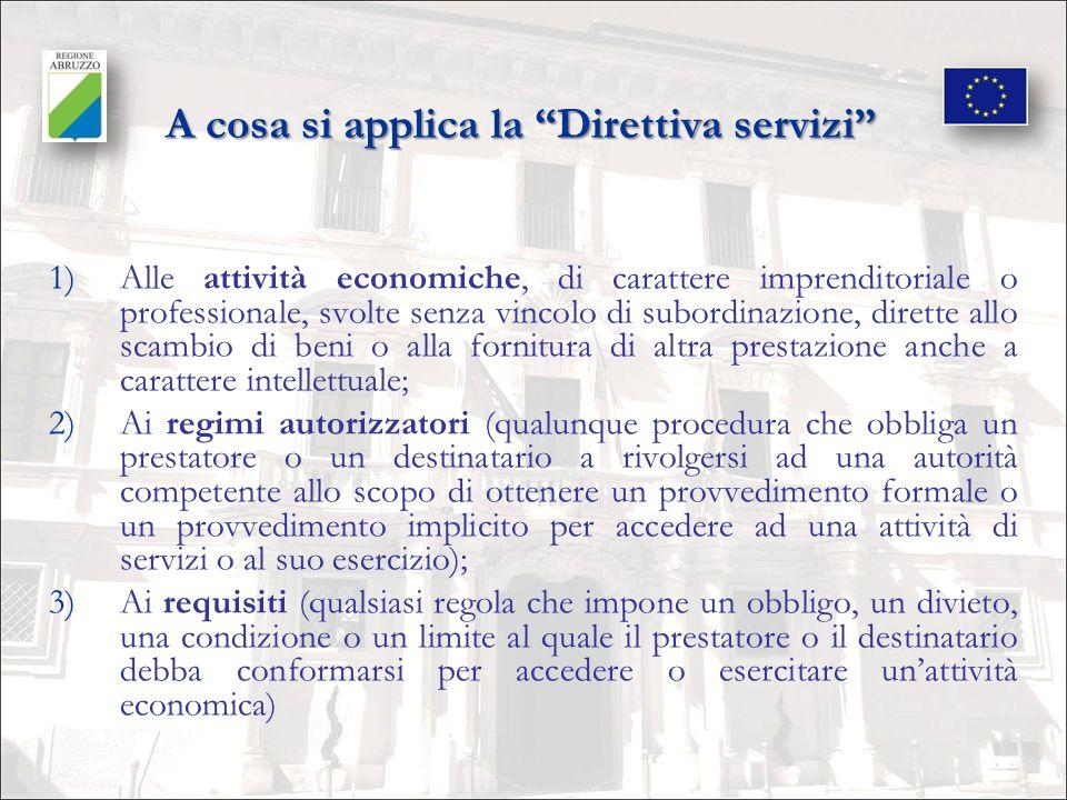 A cosa si applica la Direttiva servizi