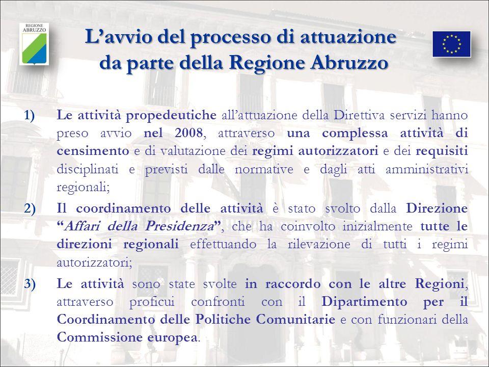 L'avvio del processo di attuazione da parte della Regione Abruzzo