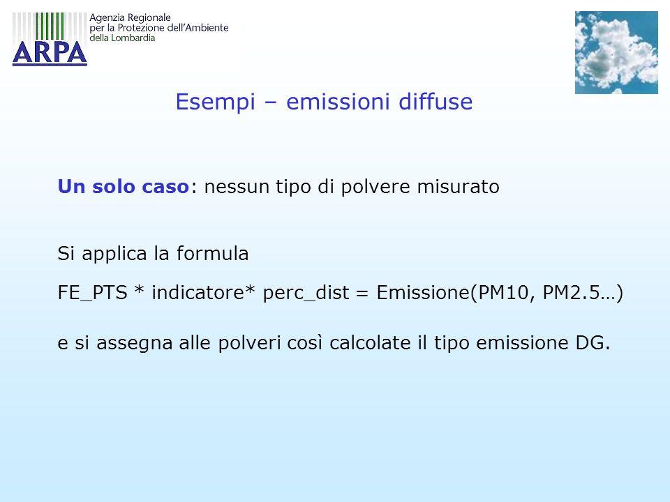 Esempi – emissioni diffuse