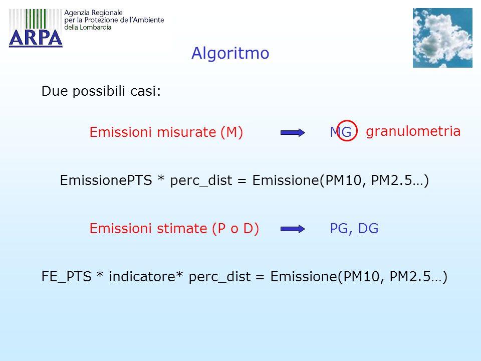 EmissionePTS * perc_dist = Emissione(PM10, PM2.5…)