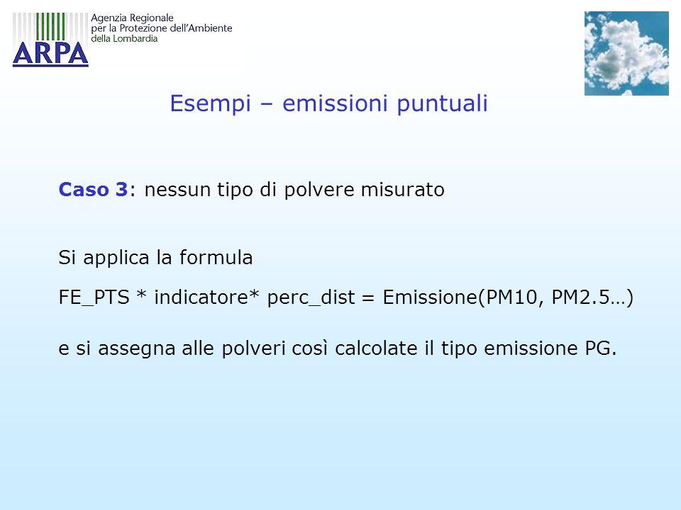 Esempi – emissioni puntuali