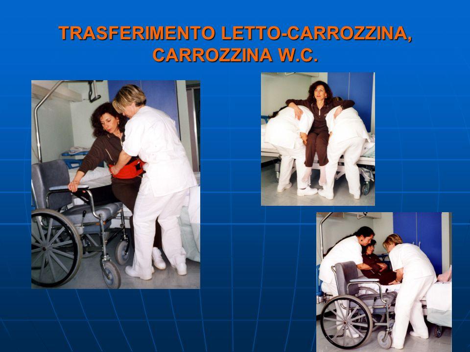 La movimentazione dei pazienti e dei carichi in ambito - Mobilizzazione paziente emiplegico letto carrozzina ...