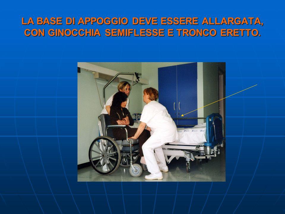 LA BASE DI APPOGGIO DEVE ESSERE ALLARGATA, CON GINOCCHIA SEMIFLESSE E TRONCO ERETTO.